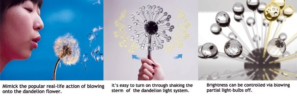 Dandelion Table Lamp Table Lamps