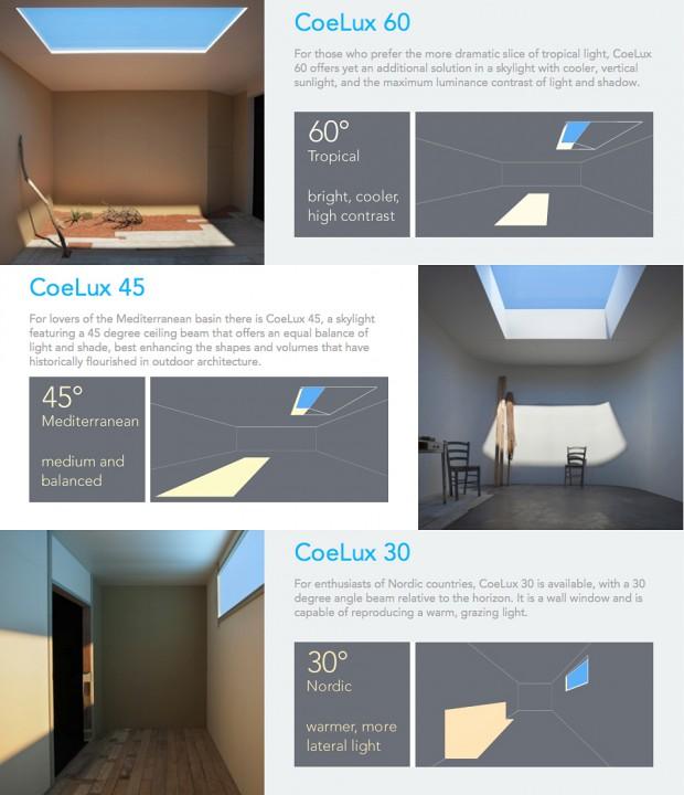 Indoor Light Looks Exactly Like Daylight - flush-mount-lighting