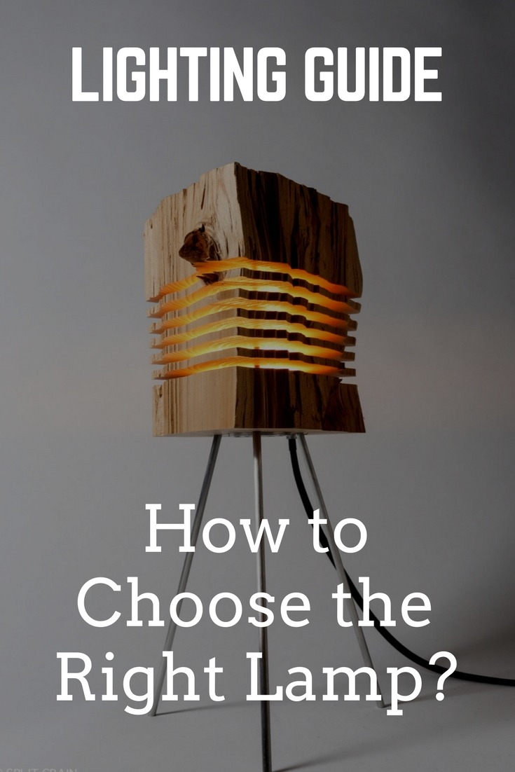 How To Choose The Style Of The: How To Choose The Right Lamp • ID Lights